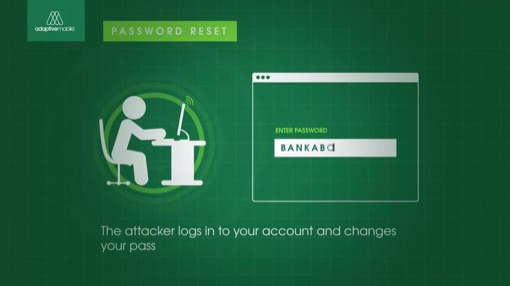 Visualisation of Banking Attacks